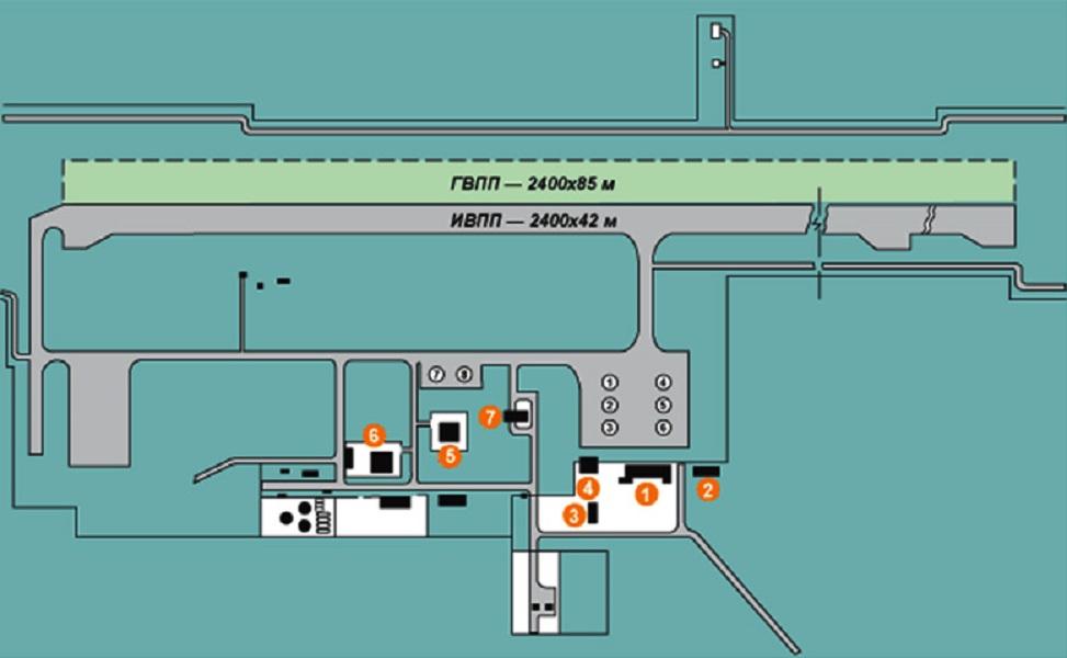 Схема аэровокзального комплекса