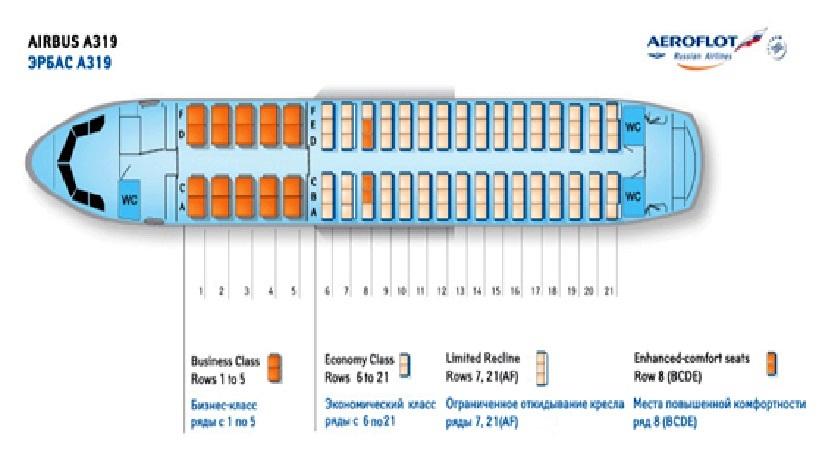 Схема самолета аэробус а319 фото 717