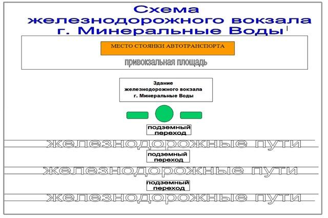Карта вокзала