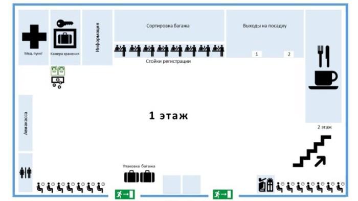 Схема первого этажа аэровокзала