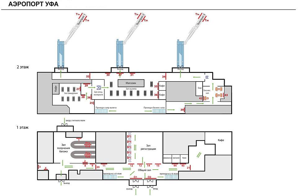 схема внутренний терминал