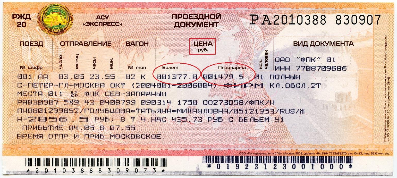 Как вернуть железнодорожный билет купленный в кассе