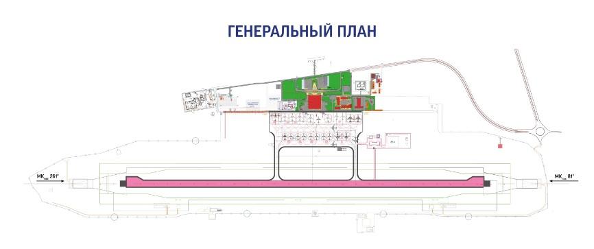 Схема аэропорта нагенеральном плане