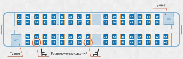 Расположение сидячих мест в вагоне поезда 3с
