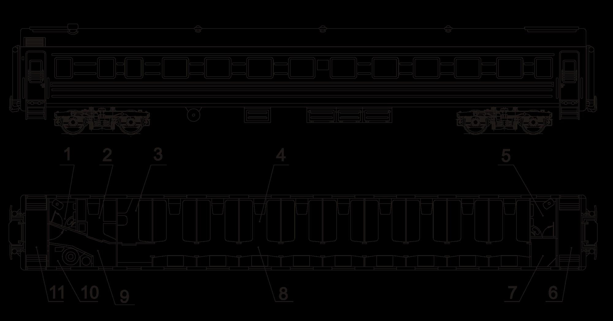 подготовиться вагон плацкарт схема картинки друг семьи